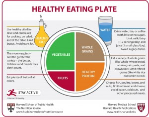 Vegetable protein a good choice